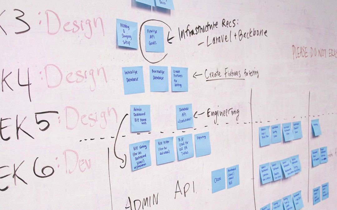 7 Questions UX Designers Ask Every Client