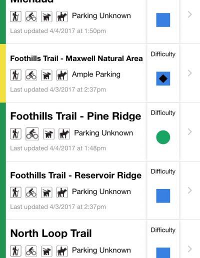 Trail List